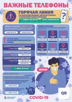 Внимание! Телефоны для информирования о COVID-19